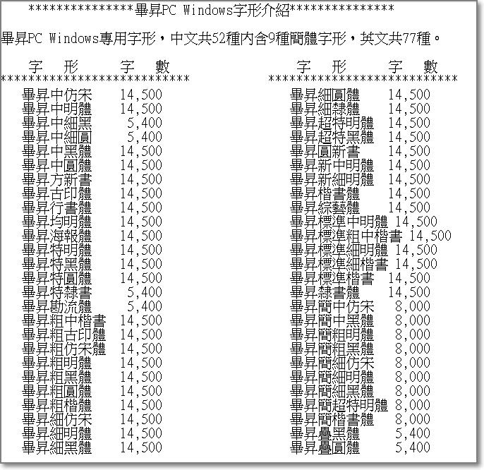畢昇字庫專用字型