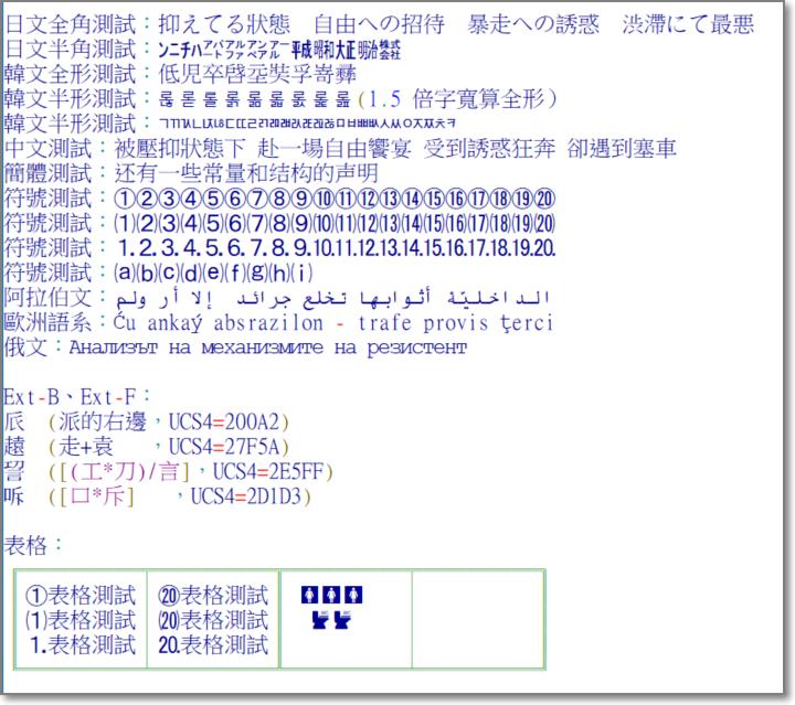 支援Unicode